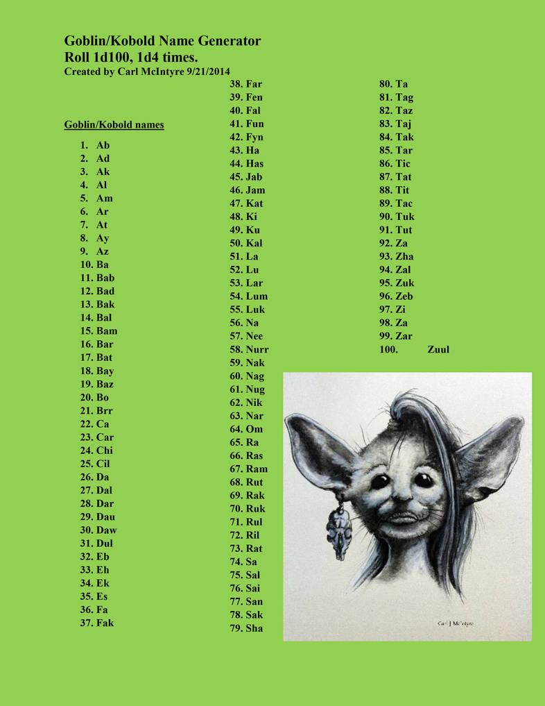 Goblin name generator by Carl-McIntyre on DeviantArt