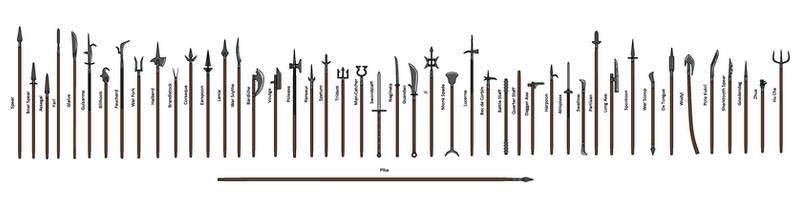 Guide to Polearms by MegaBLYSTONE