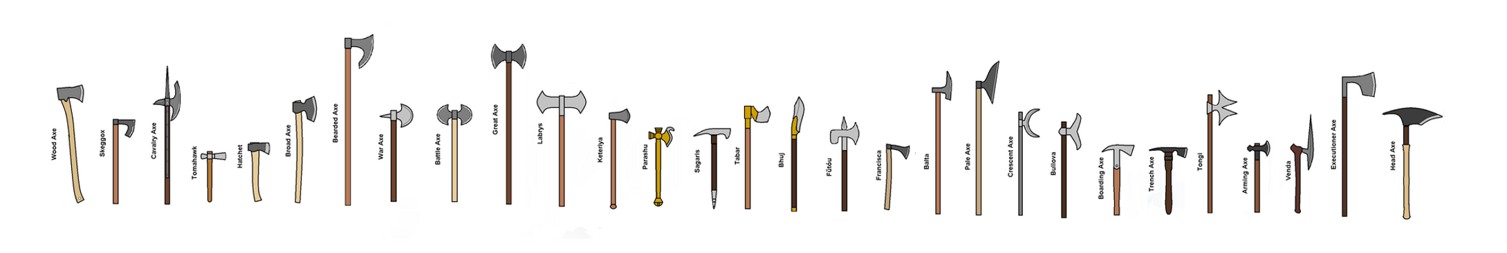 Guide to Axes by MegaBLYSTONE