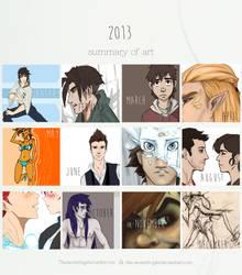 2013 Art Progress Meme
