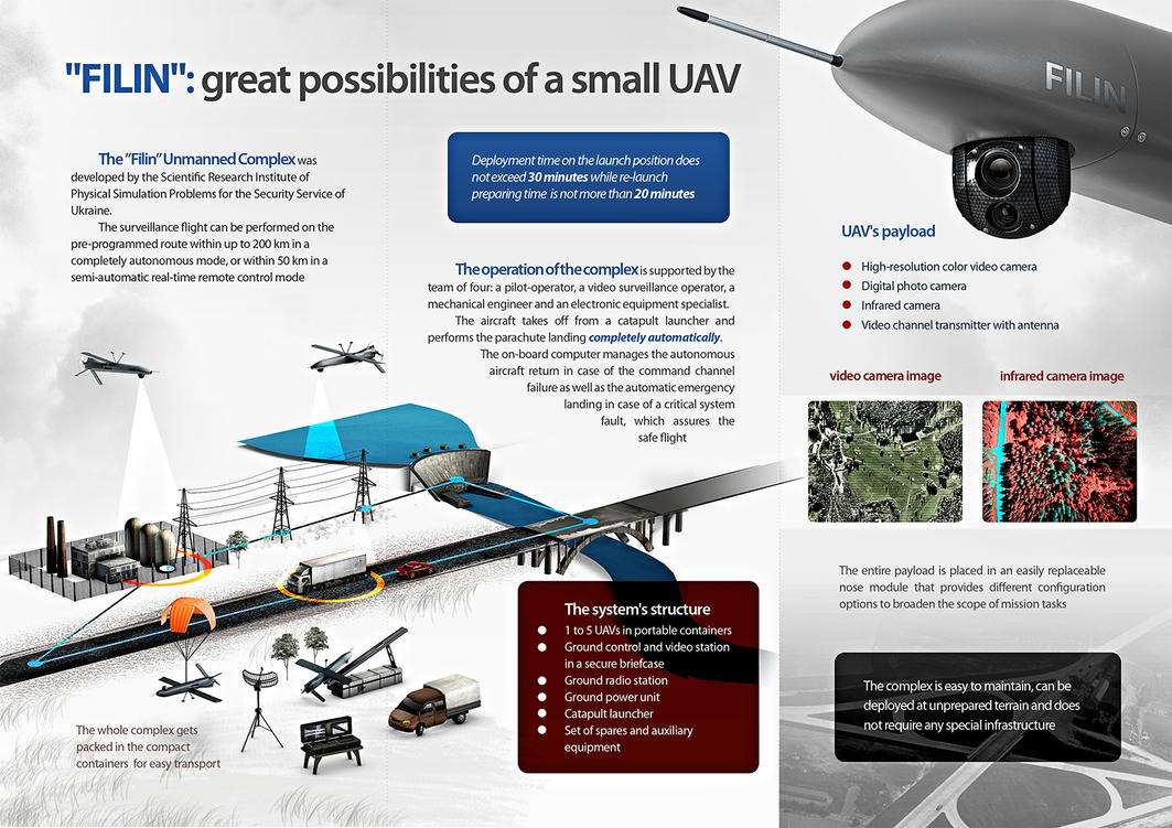 FILIN: unmanned aerial surveillance system, side 2 by technogene