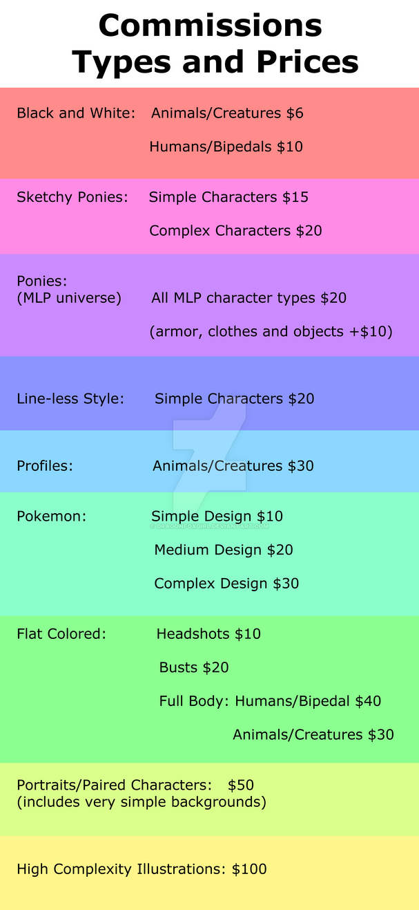Commissions Types and Prices MASTERPOST by Dragonfoxgirl