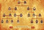 Amell Family Tree