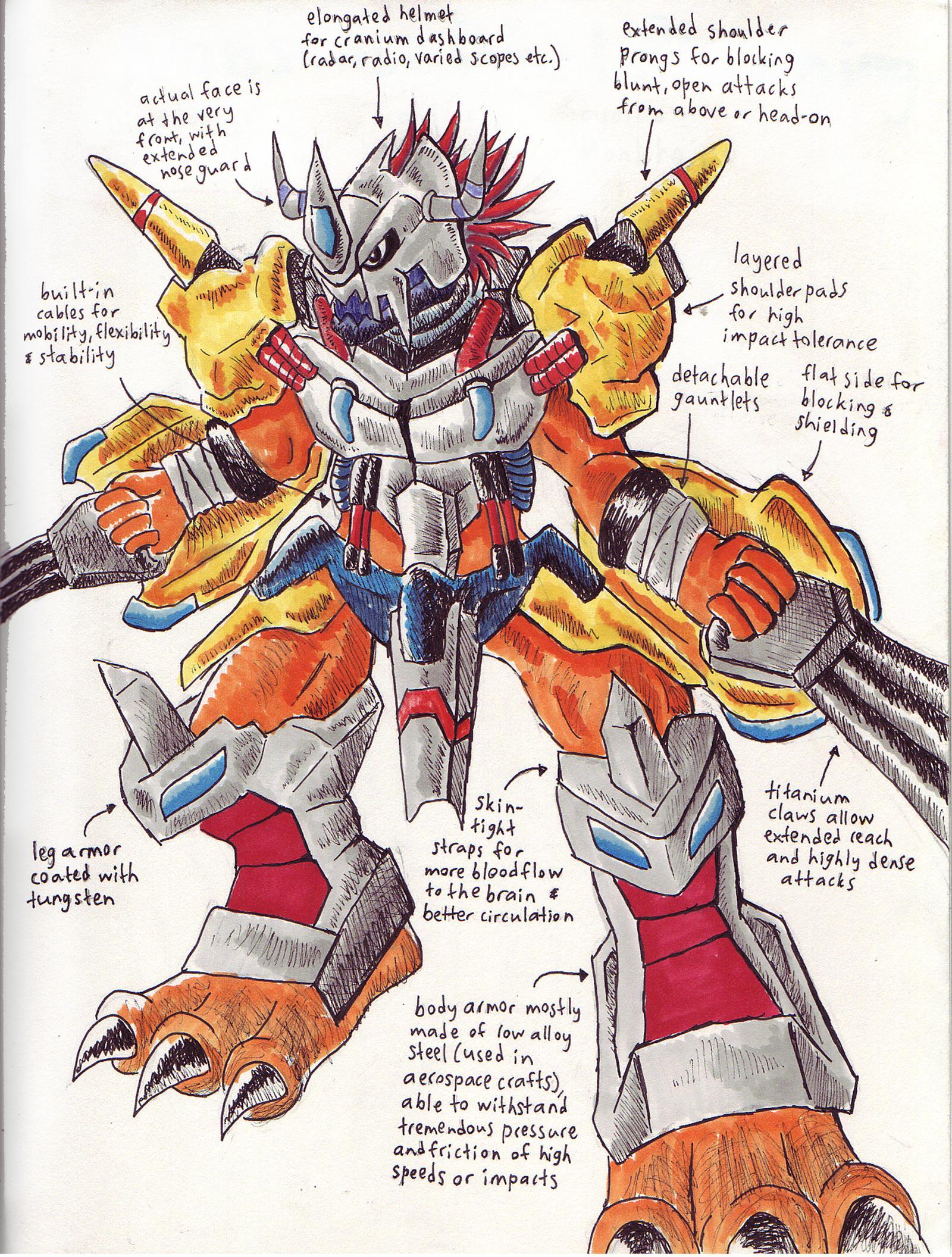 Armadura Digimon Wargreymon_x_anatomy_by_gabumon_noodles-d32q0qe