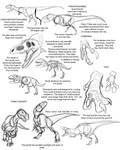 Theropod Tutorial