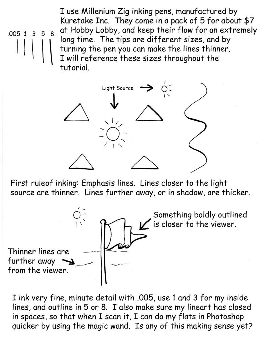 Inking Tutorial: Part One by Droemar