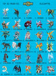 My top 30 Digimon of all time
