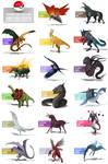 Pokemon Type Challenge - catandcrown Edition