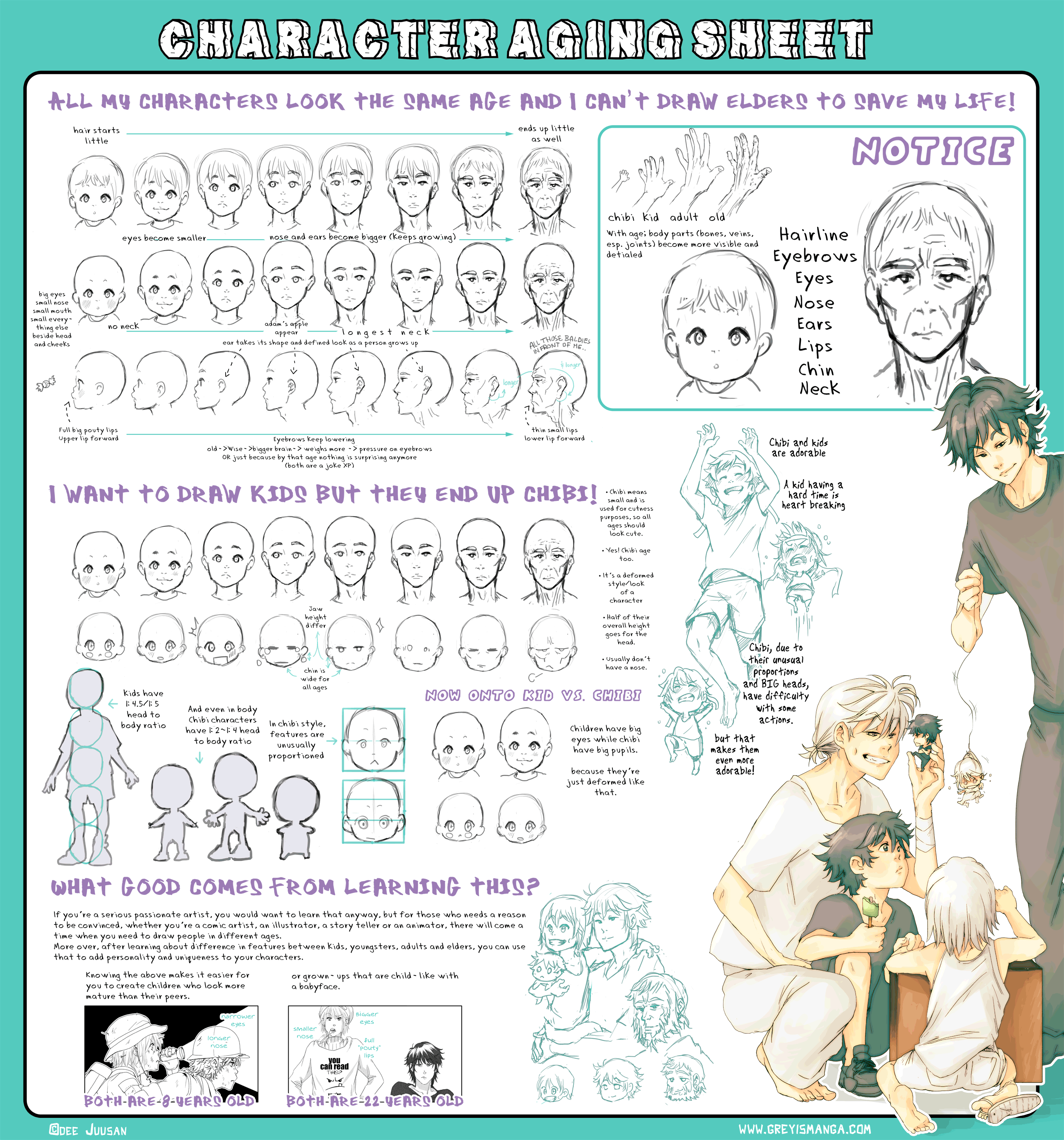 Character Aging Sheet by deeJuusan