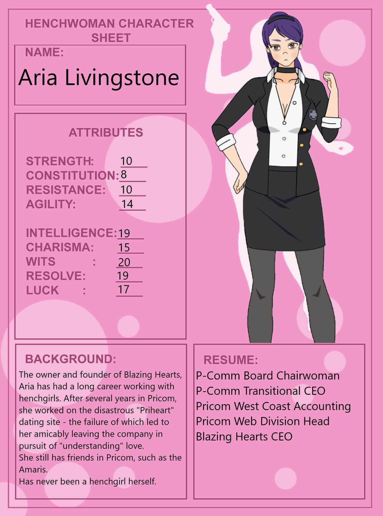 Aria Character Sheet