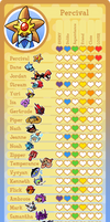 PKMN Skies - Percival's Heart Chart by 7DaysLuck