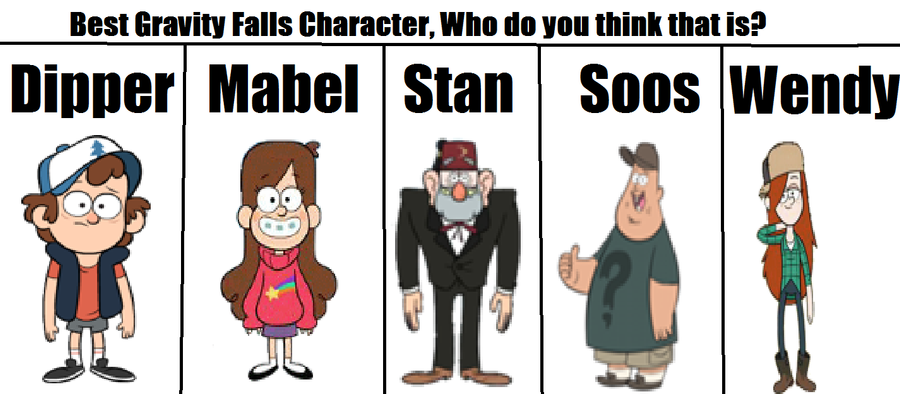 Best Gravity Falls Character by spellcaster4
