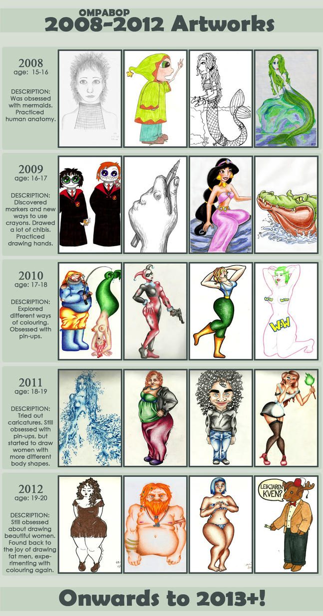 2008 to 2012 artwork by Ompabop