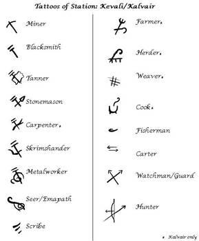 Tattoos of station