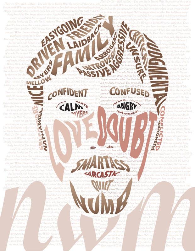typographic self portrait by wilhelmdesign on deviantart