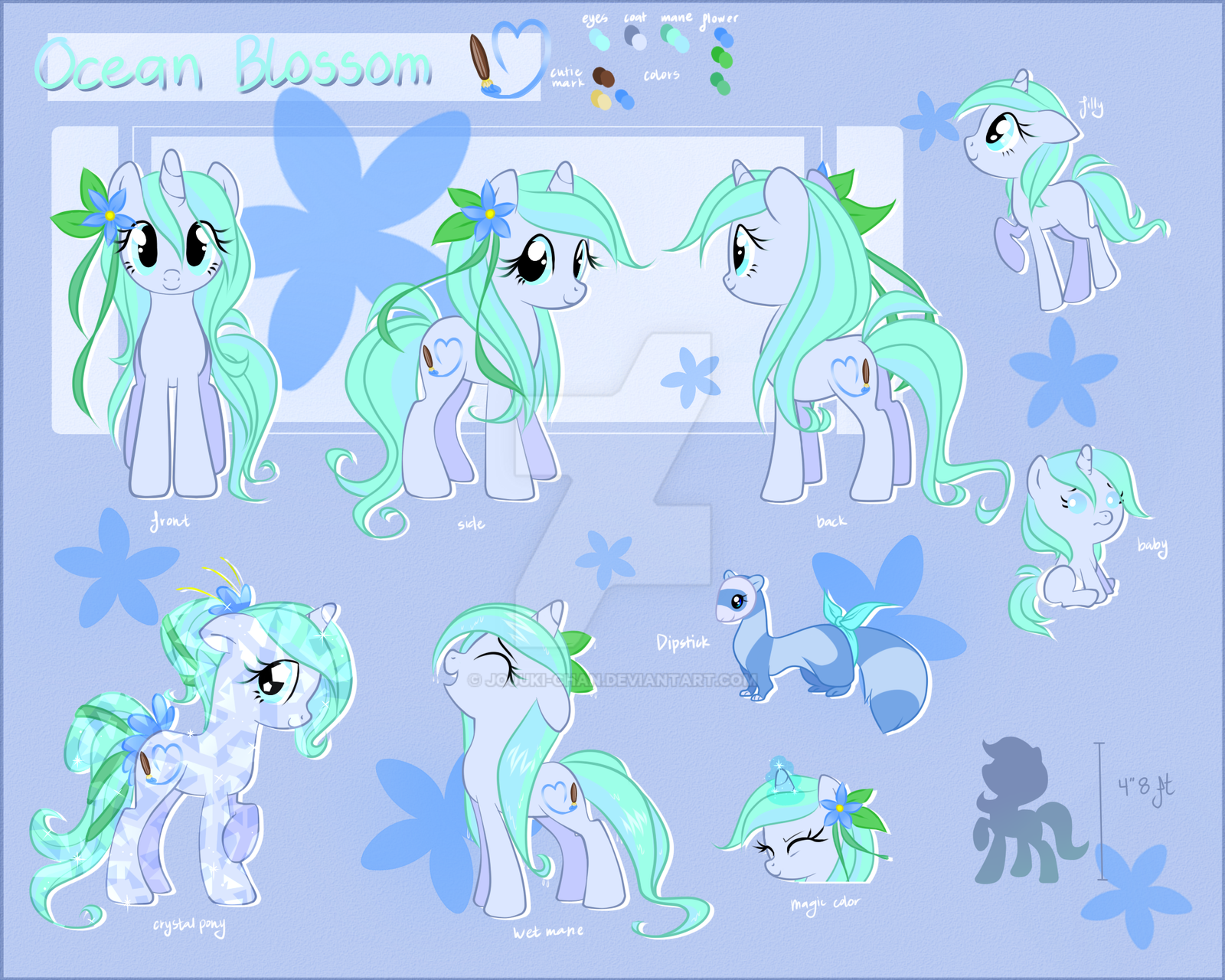 Ocean Blossom: Ultimate Reference Guild by Jojuki-chan