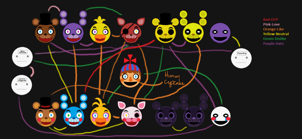 fnaf ships by lorifol on deviantart