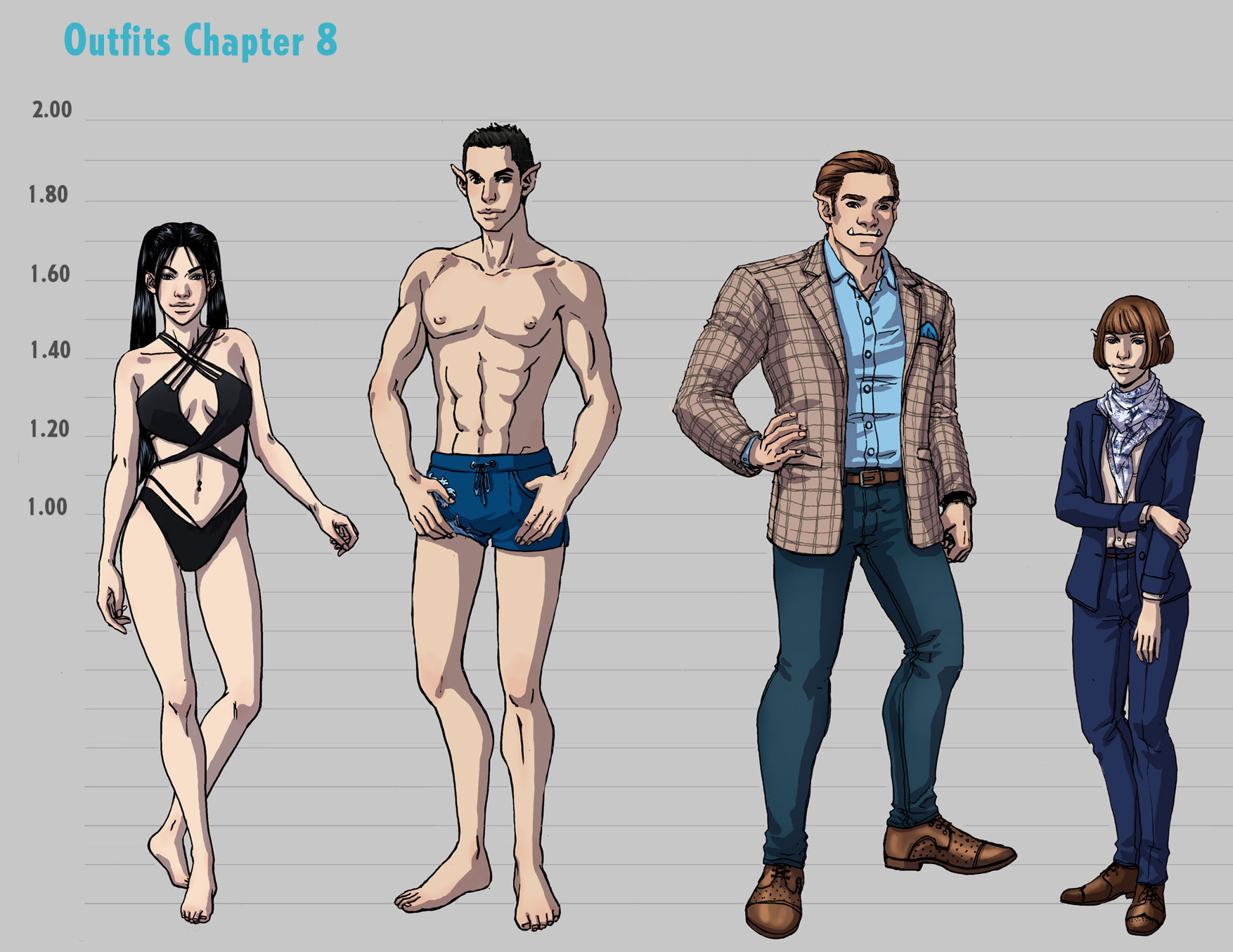 Outfit Concept - Chapter 08