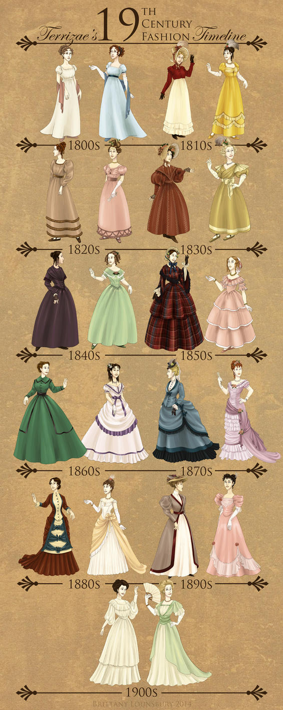 Love peasant style dresses i would wear this one all the time - 19th Century Fashion Timeline By Terrizae On Deviantart