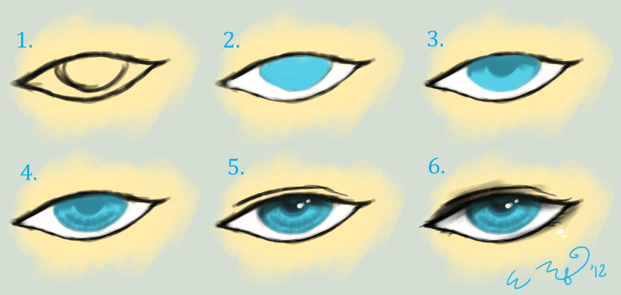 Eye Tutorial- Boy (Semi-Realistic/Anime Style) by Nach4ever