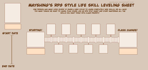 Skill level up chart meme - blank