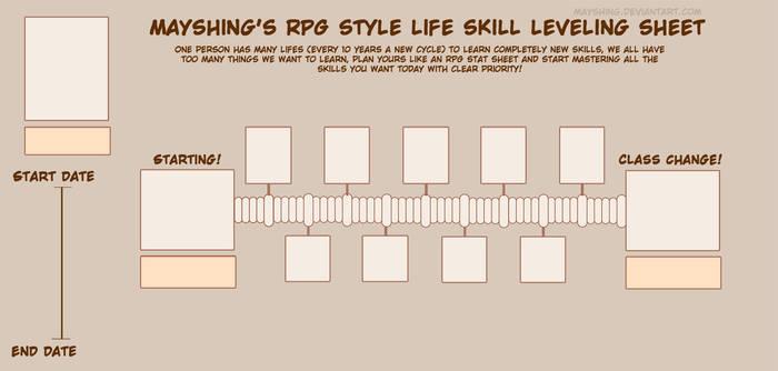 Skill level up chart meme - blank