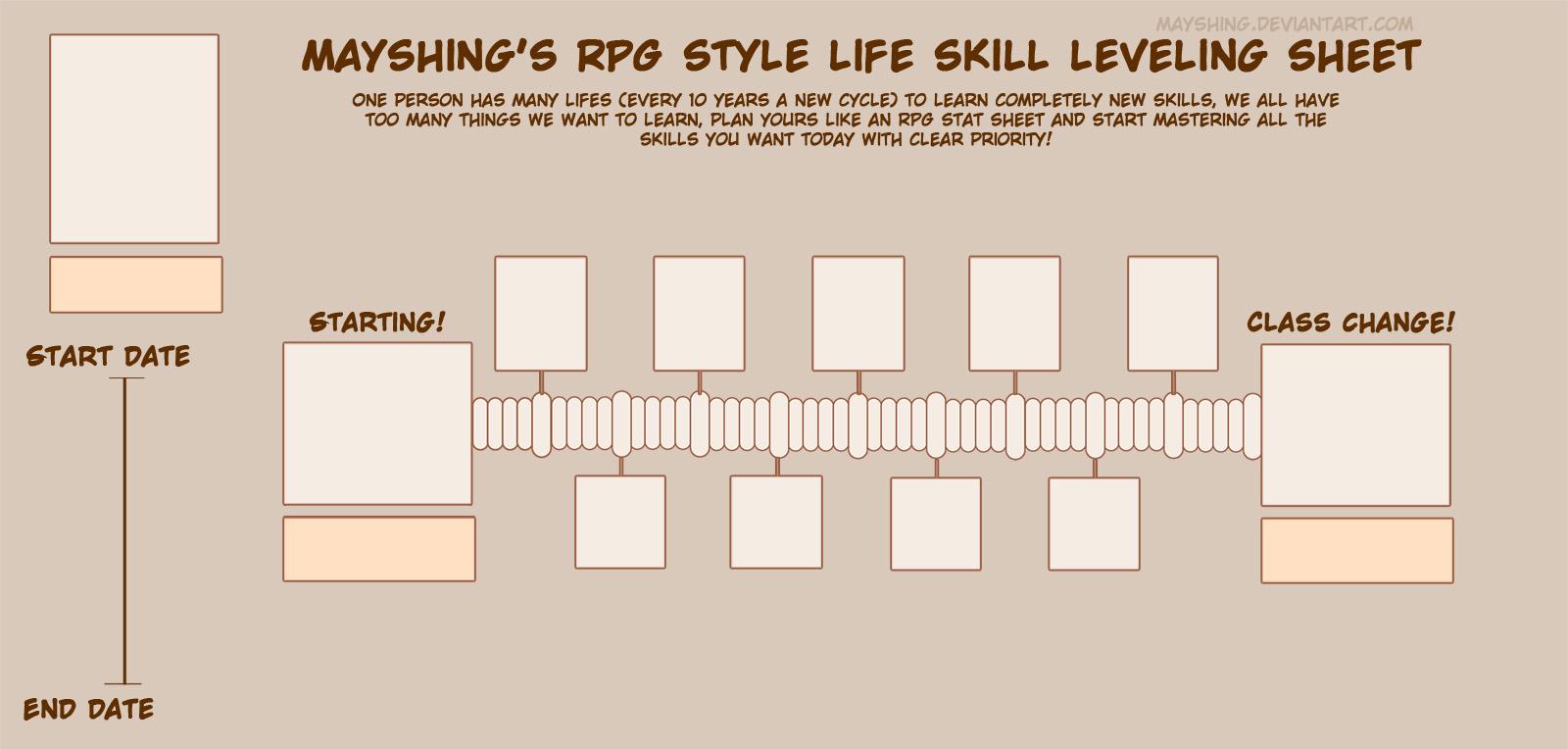 Skill level up chart meme - blank by mayshing