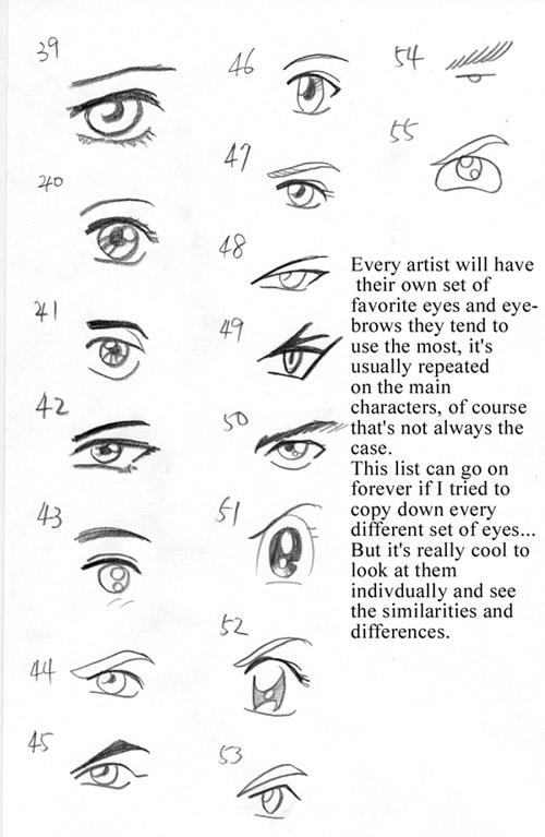 Anime art lesson Eye list 2 by mayshing