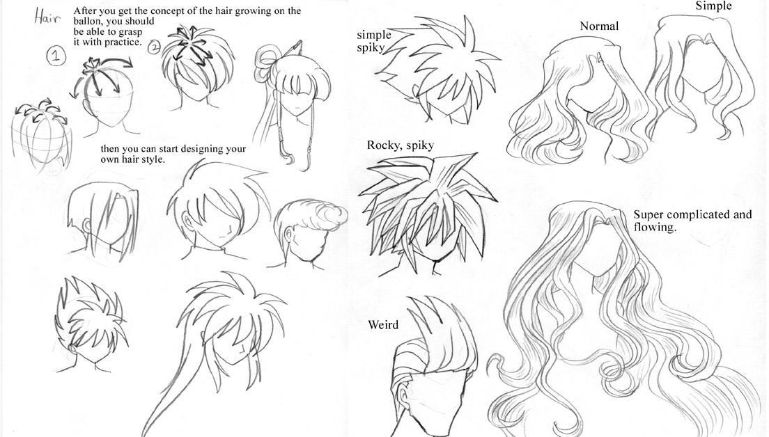 como dibujar un manga- anime - Taringa!