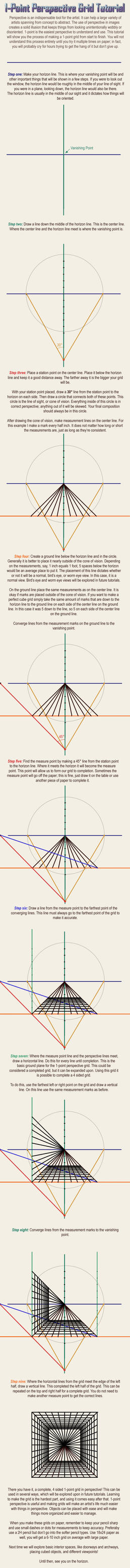 1-Point Perspective Tutorial by dragonictoni