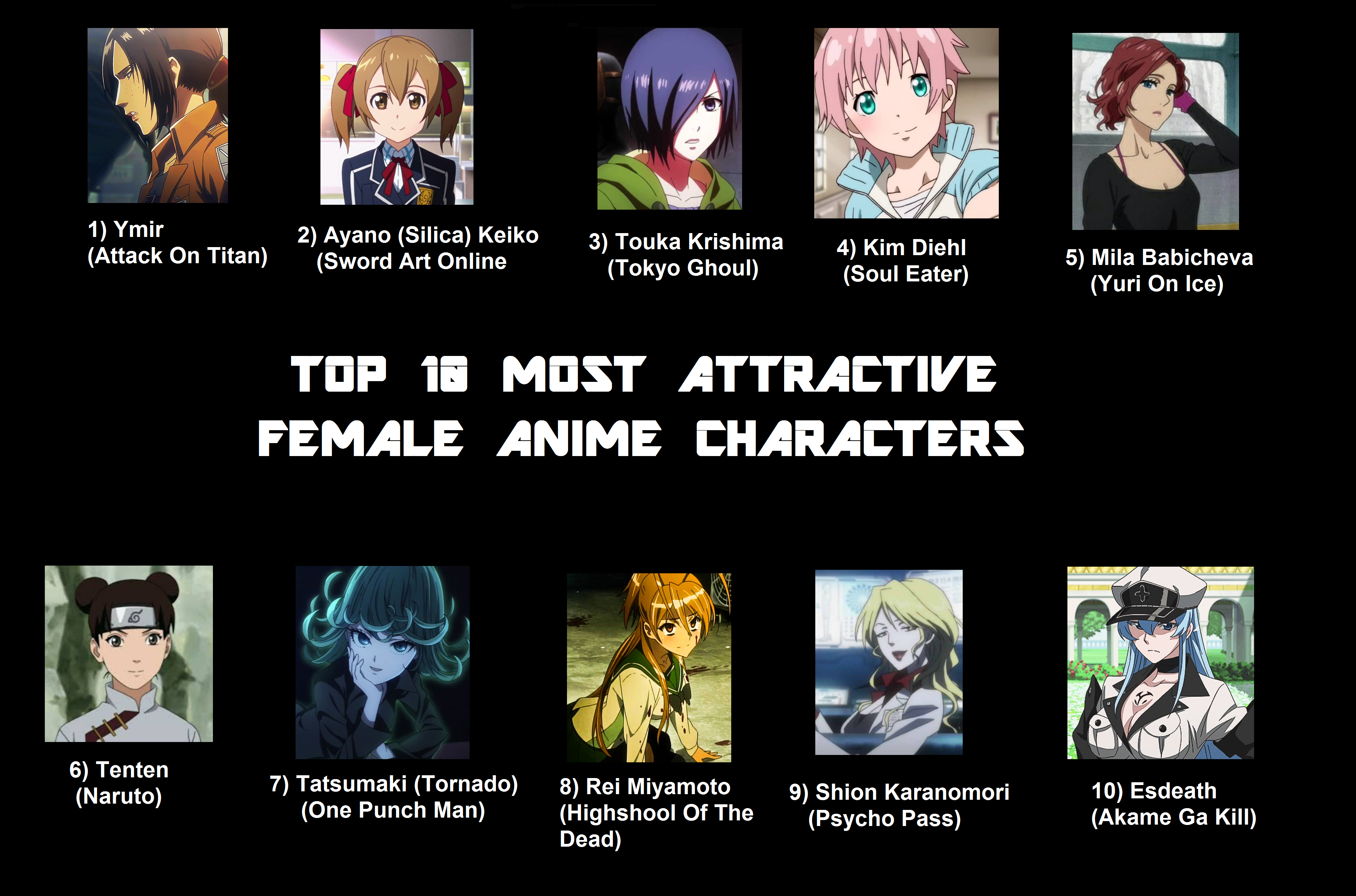 Top 1 Anime Characters : Top attractive female anime characters by