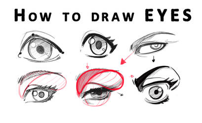 How to draw Eyes from Realistic to Anime style