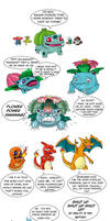 The Kanto Starters