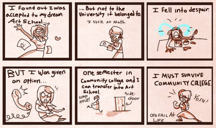 Surviving Community College by Flonography