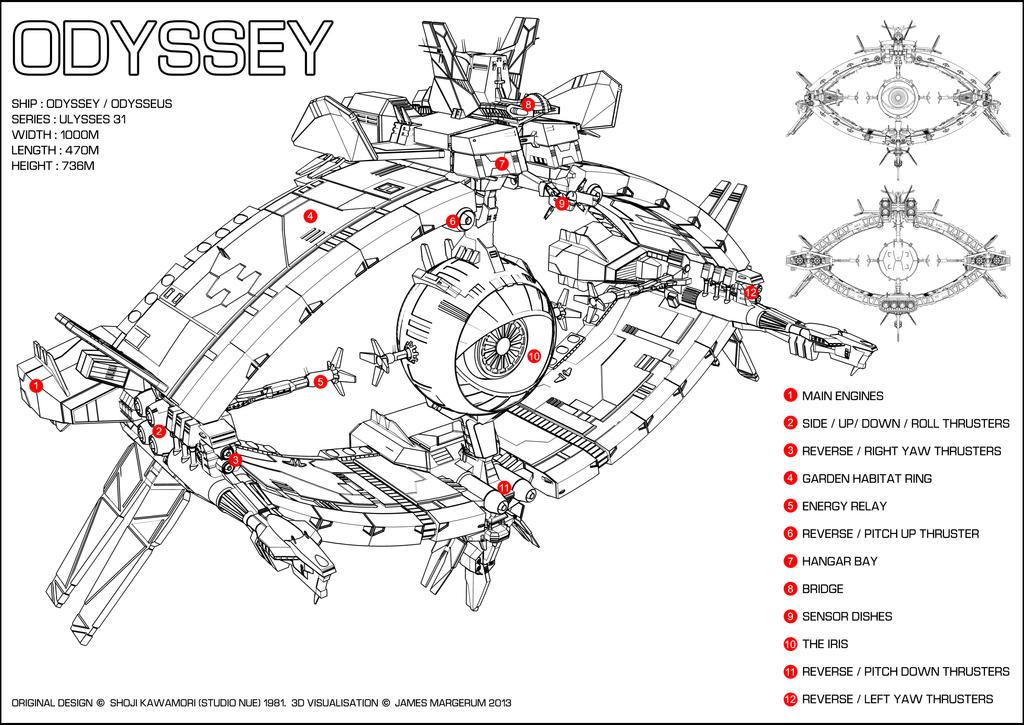 odyssey info by jamesmargerum on deviantart