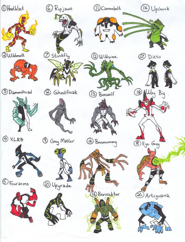 Ben 10 Alien Index 1 By Kjmarch On DeviantArt