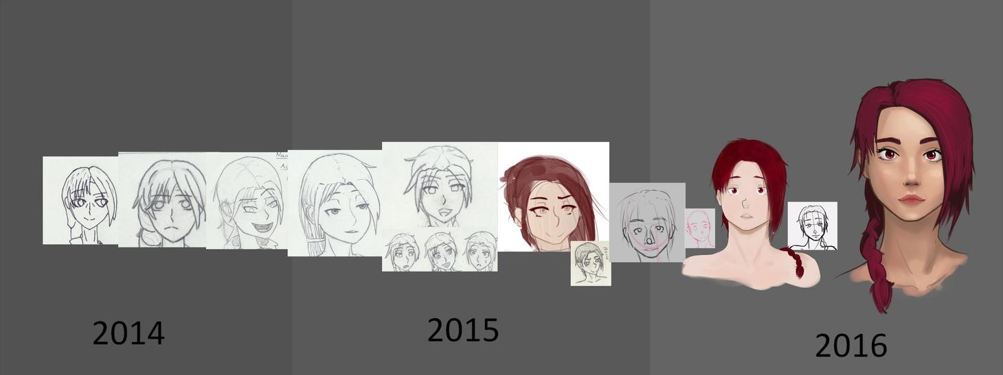 2016 Improvement by HonestTraitor