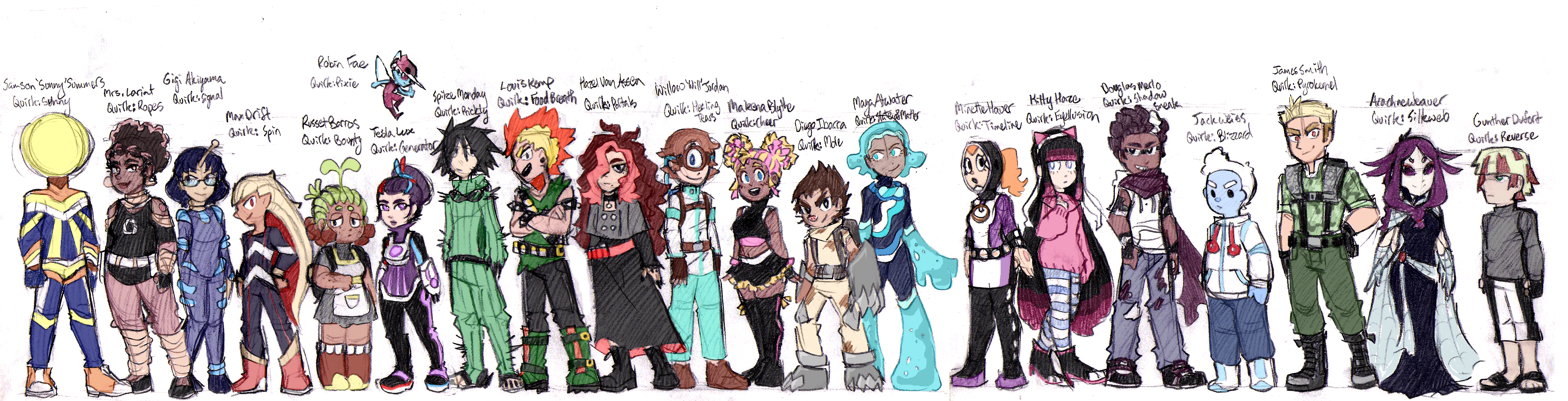 Hero Academia OC class! by Coonae on DeviantArt