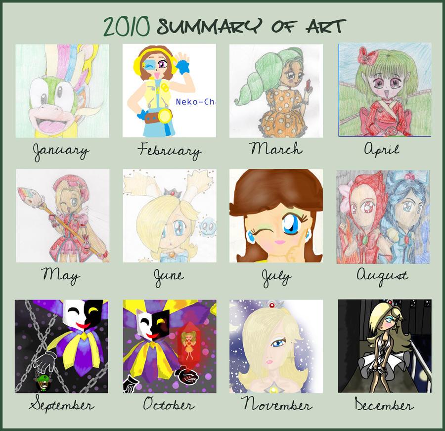 2010 Art Summary by lillilotus