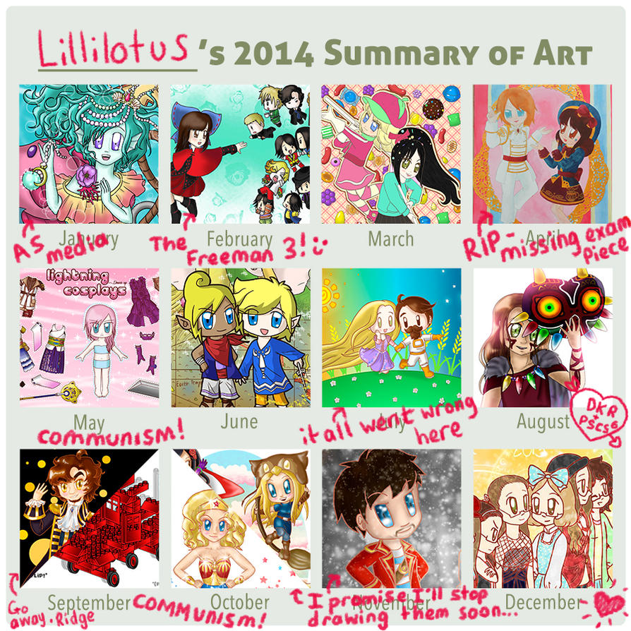 2014 Summary of Art by lillilotus