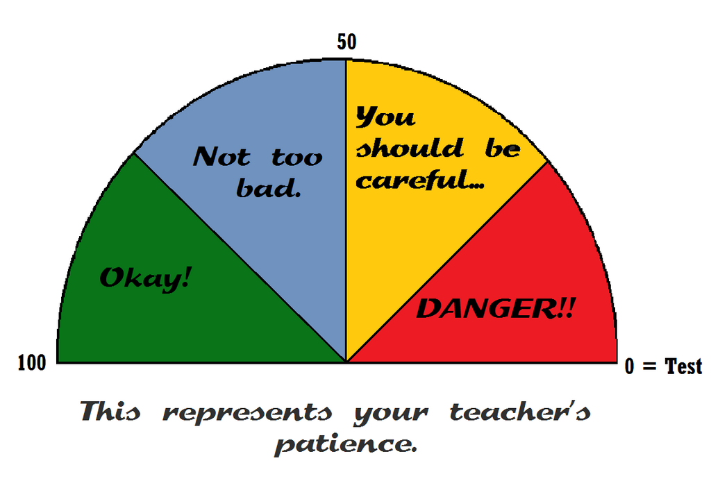 Teacher's Patience by Bintavivi