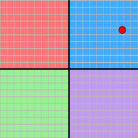 My Reverse Political Compass by FUK-ME