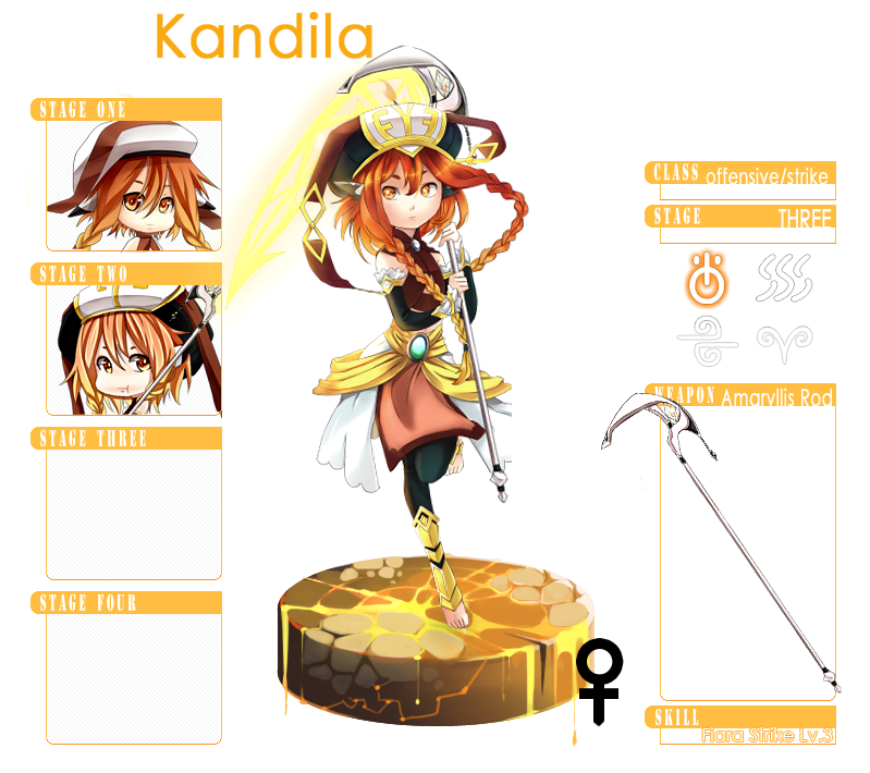MS: Kandila (stage3) by bente36
