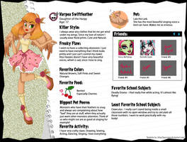 Monster High OC: Harpea Swiftfeather by Amenoo