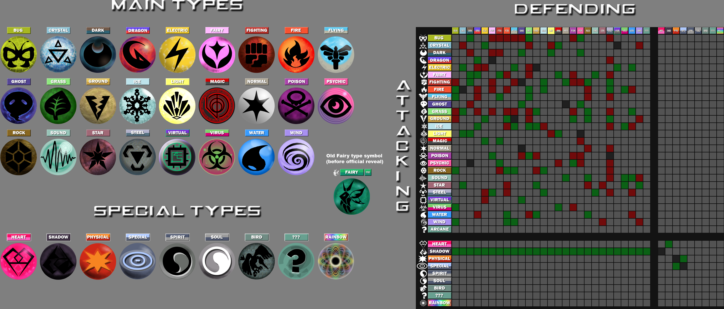 New pokemon type symbols and chart by rebellioustreecko on for Table type pokemon
