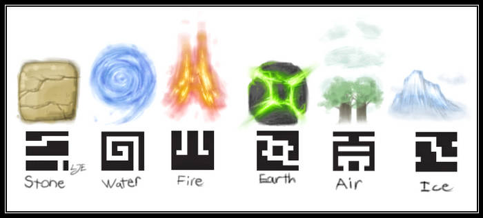 The Nuva Cube's Symbology