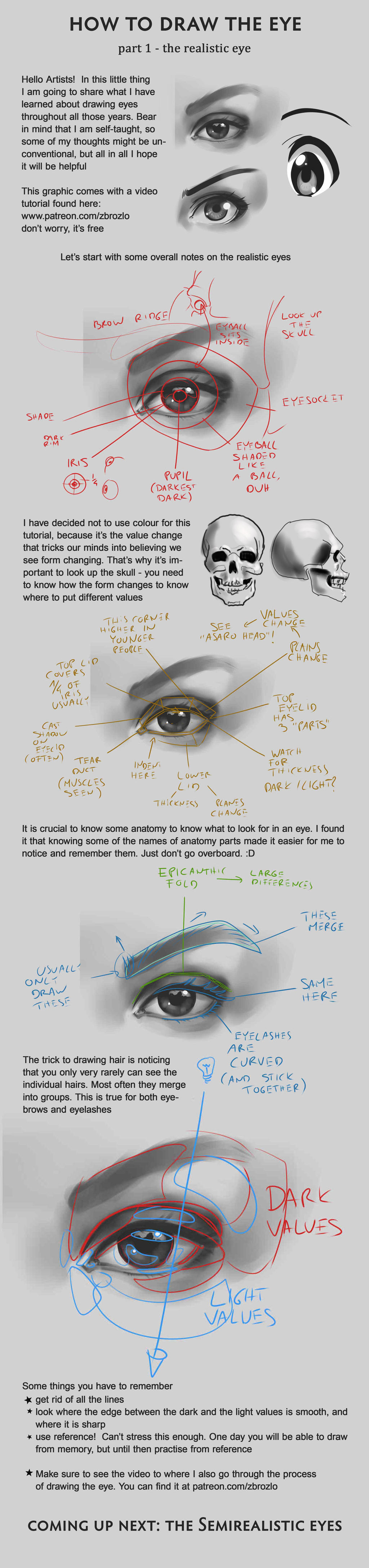 How To Draw Eyes (realistic) By Zaphielsan
