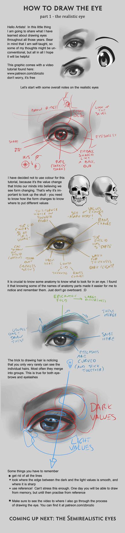 How to draw eyes (realistic) by zaphiel-san
