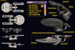USS Lightning NCC 67219-B