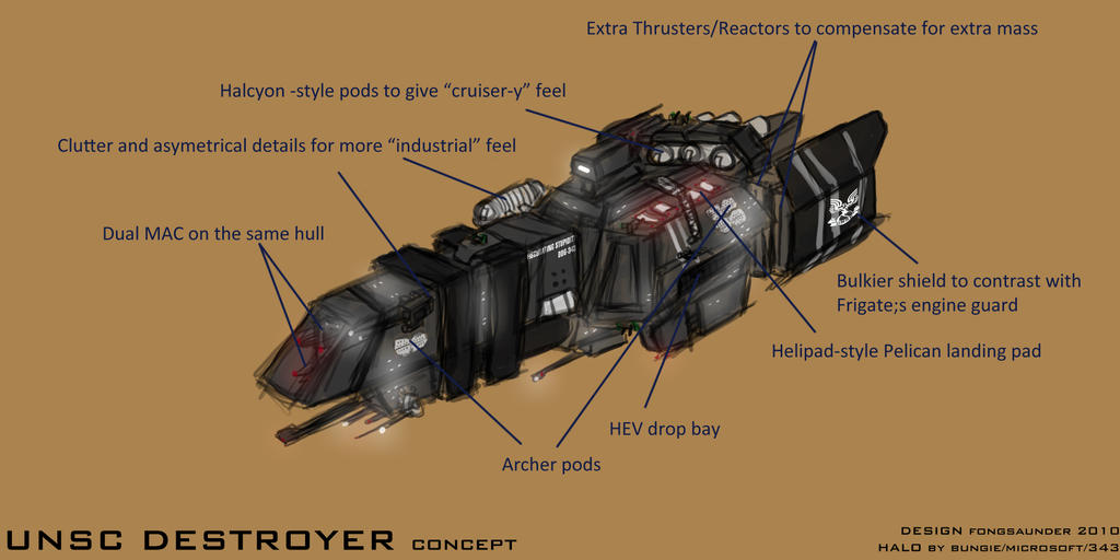 UNSC Destroyer Concept Art 2 by fongsaunder